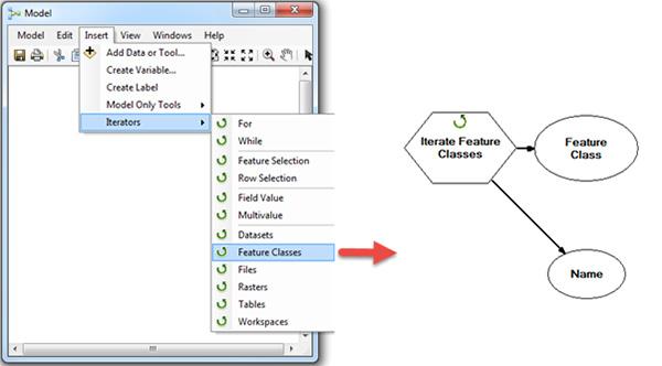 Exprodat | Tip 29: Using ModelBuilder Iterators - Exprodat