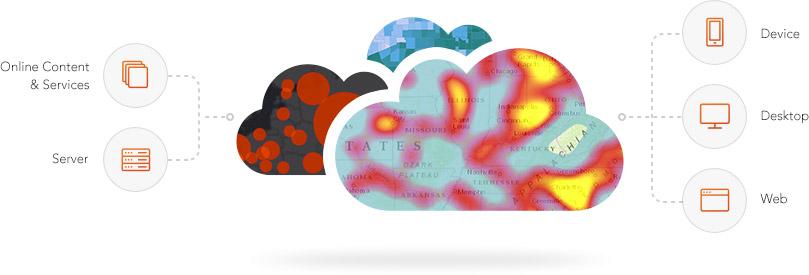 WebGISisNotOptional_cloud